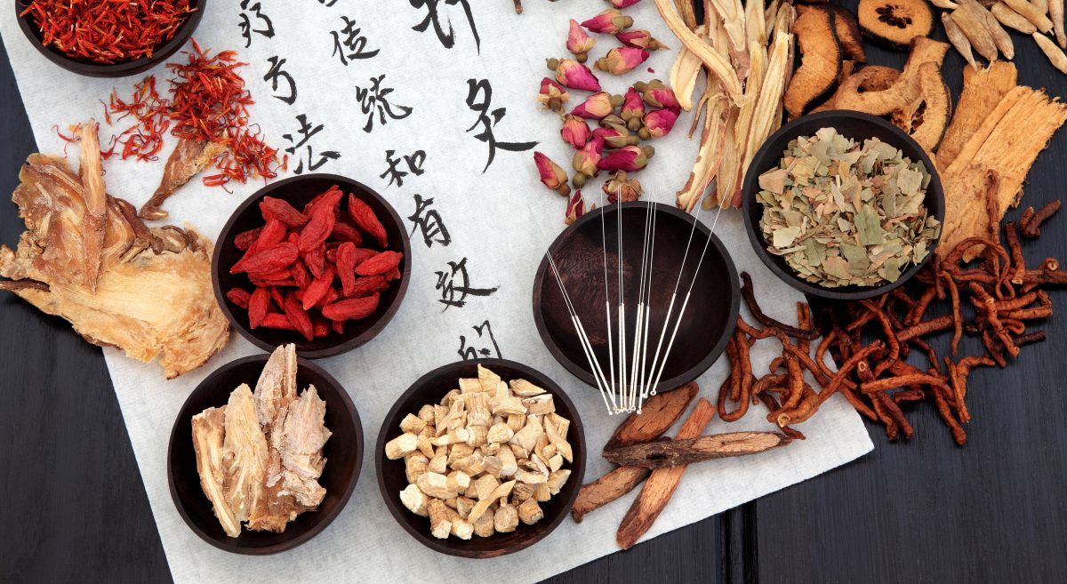 Five pillars of TCM for understanding Chinese medicine
