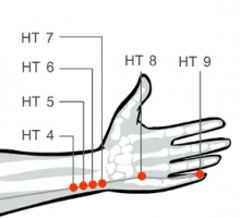 Stop headache pain on your temples by massaging acupressure point Heart 4 Shenmen