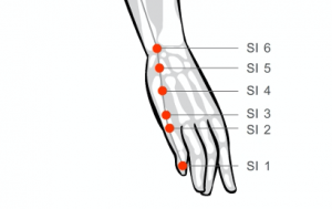 Stop headache pain on your temples by massaging acupressure points small intestine 3 and 4